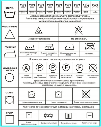 Схема уход за одеждой