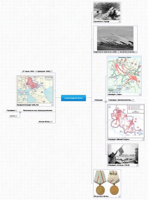 Схема Историки.jpg